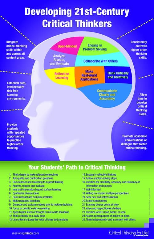 Build Thinking Skills, Build Thinking Skills-Homeschool Brain Building Review, Family Homeschooler