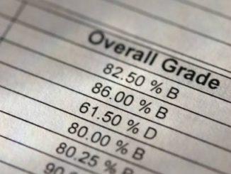 Homeschool Grading Policy