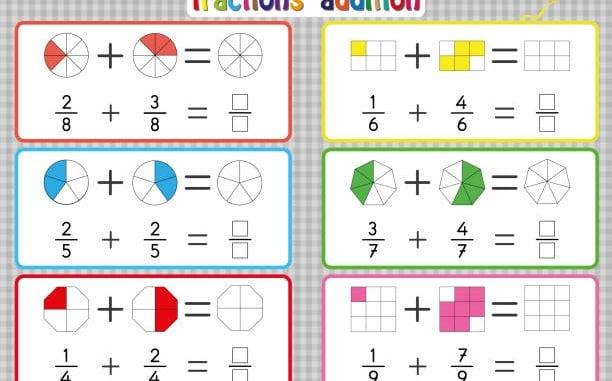 Printable Homeschool Worksheets, Printable Homeschool Worksheet-Things to Know For Homeschool, Family Homeschooler, Family Homeschooler